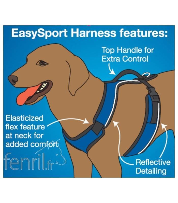 Harnais Petsafe Easysport pour chien